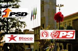 PSD / PS e BE | Grandes Opções e Orçamento para 2018 separam direita e esquerda em Vila Nova de Famalicão