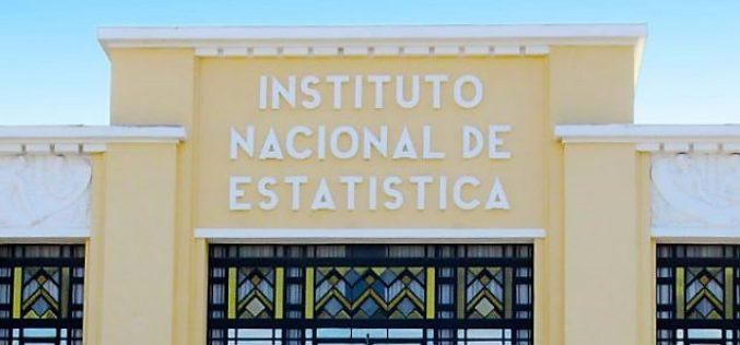 Viver | Índice de Bem-estar dos portugueses continuou a crescer em 2017