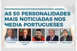 Media | Costa, Marcelo e Cristiano são as figuras mais mediáticas em 2018 em Portugal