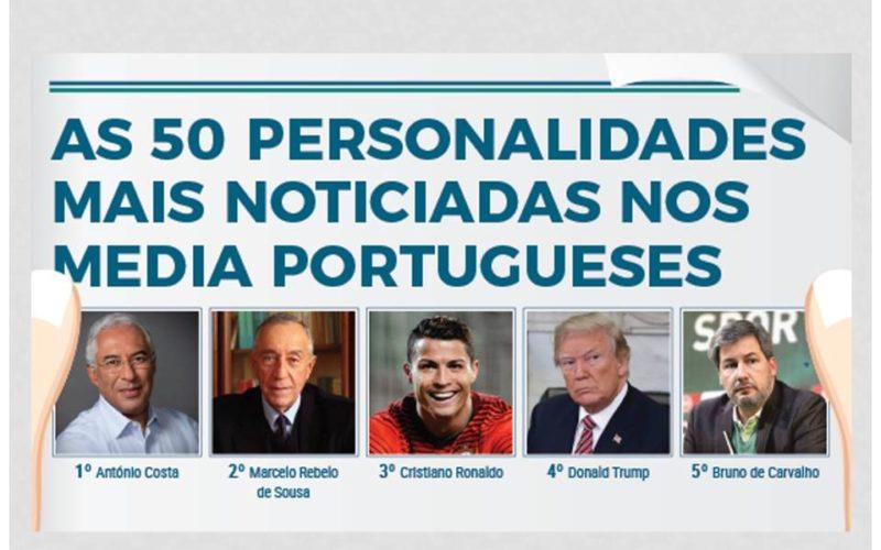 Media   Costa, Marcelo e Cristiano são as figuras mais mediáticas em 2018 em Portugal