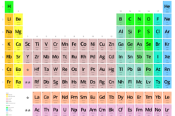 Química | Elementos por todo o lado