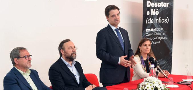 Mobilidade | Braga avança com soluções para desatar o Nó de Infias