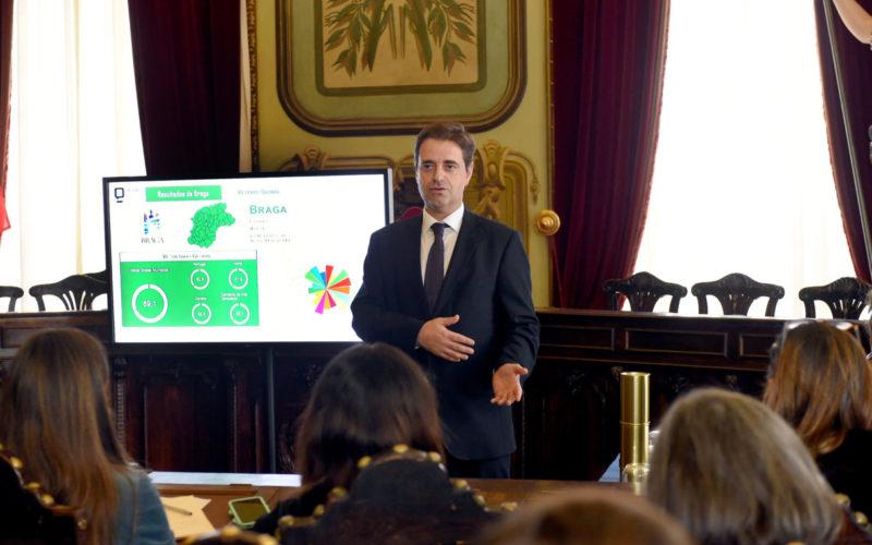 Cidade   Braga segue na linha da frente da concretização dos Objetivos de Densevolvimento Sustentável