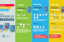 Resíduos | Barcelos e Resulima apelam à separação e reciclagem com cuidados redobrados