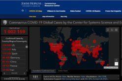 Coronavírus | Cerca de 1.000.000 de infetados e 51.000 mortos em todo o mundo