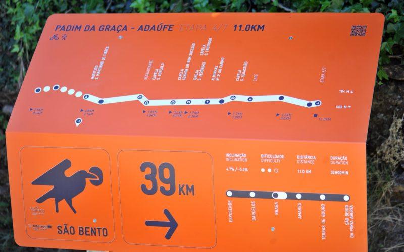 Urbanismo   Braga sinaliza Caminhos de São Bento da Porta Aberta