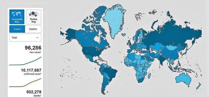 Pandemia | Covid-19: 10 milhões de infetados, 500 mil mortos