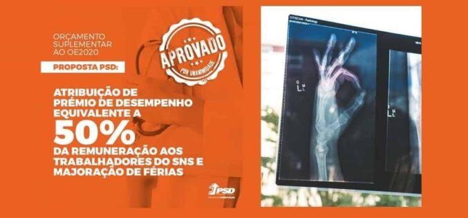 Pandemia | Prémio para profissionais de saúde do SNS: Parlamento aprova proposta do PSD