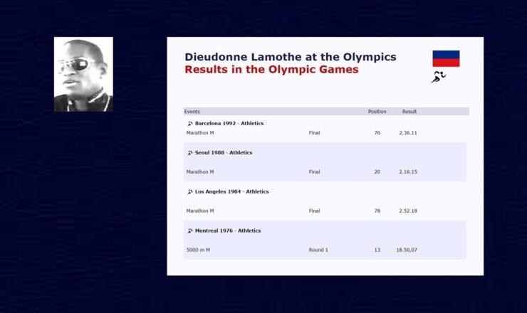 Dieudonné Lamothe Olympic Games 000 fundo azul